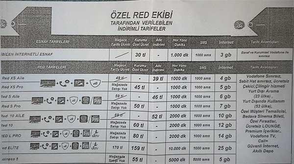 red-ozel